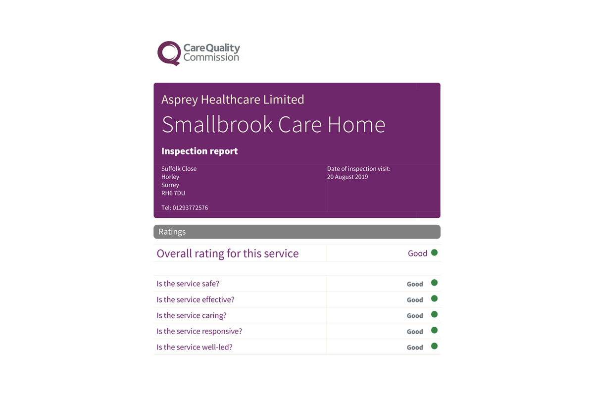 Smallbrook Inspection report ratings August 2019